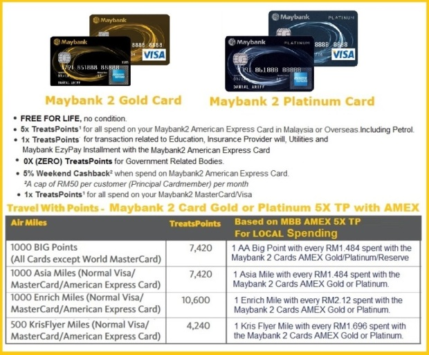 Maybank 2 Platinum and Gold Cards Airmiles